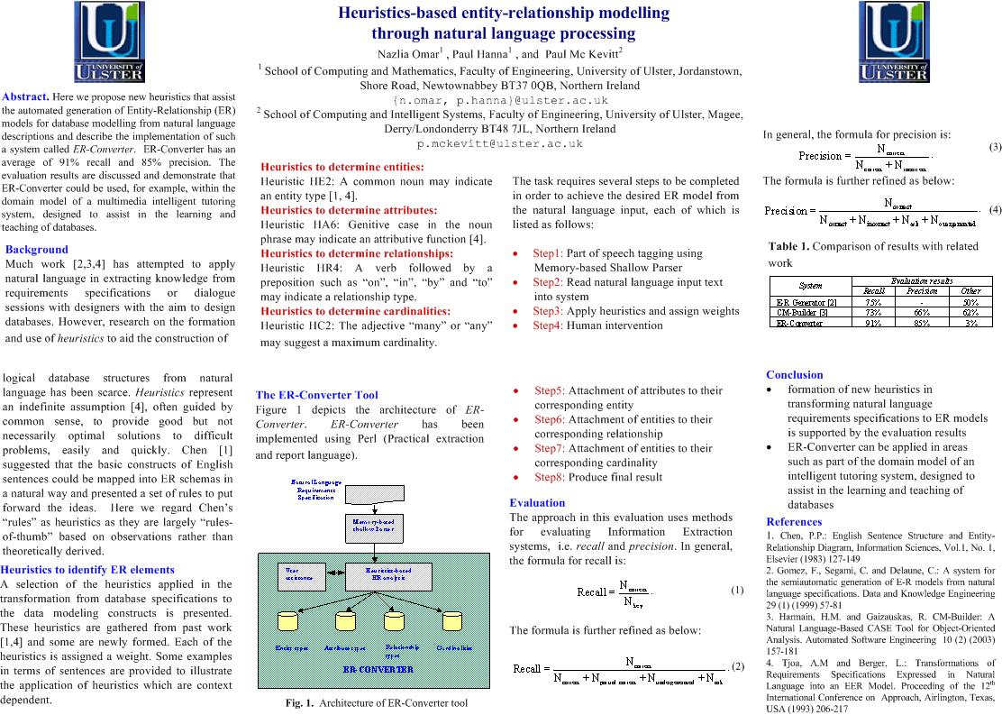 Robust digital image watermarking algorithms for copyright protection